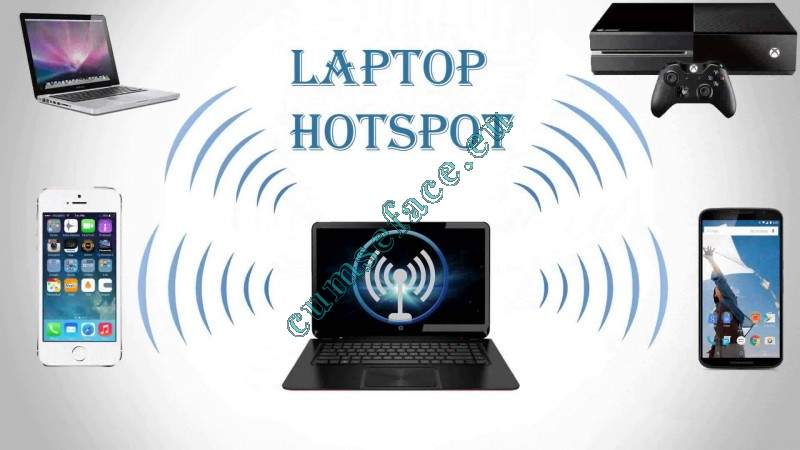 Cum sa transformi un laptop sau un PC cu Windows in hotspot